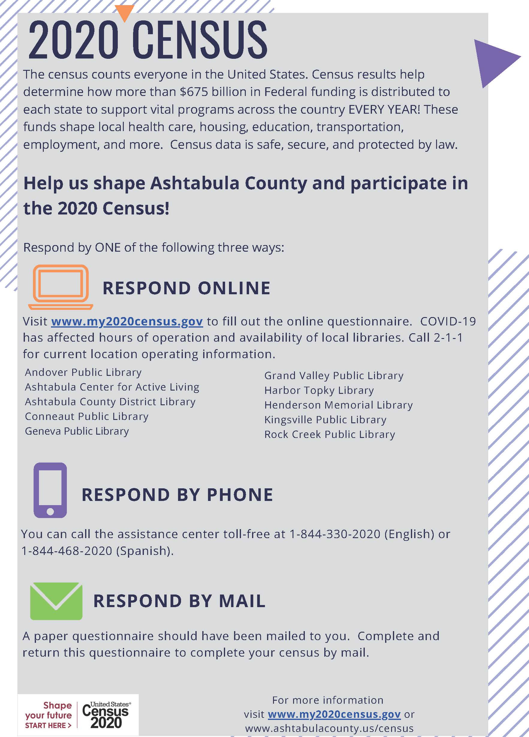 Local Census Flyer 7-10-20